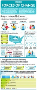 2015-forces-of-change